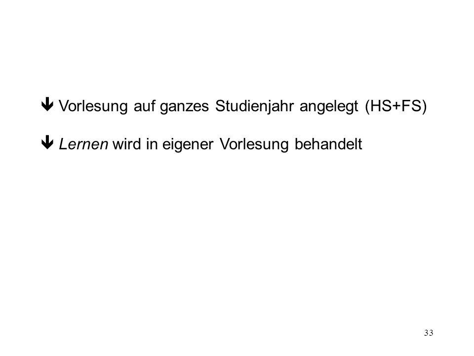  Vorlesung auf ganzes Studienjahr angelegt (HS+FS)