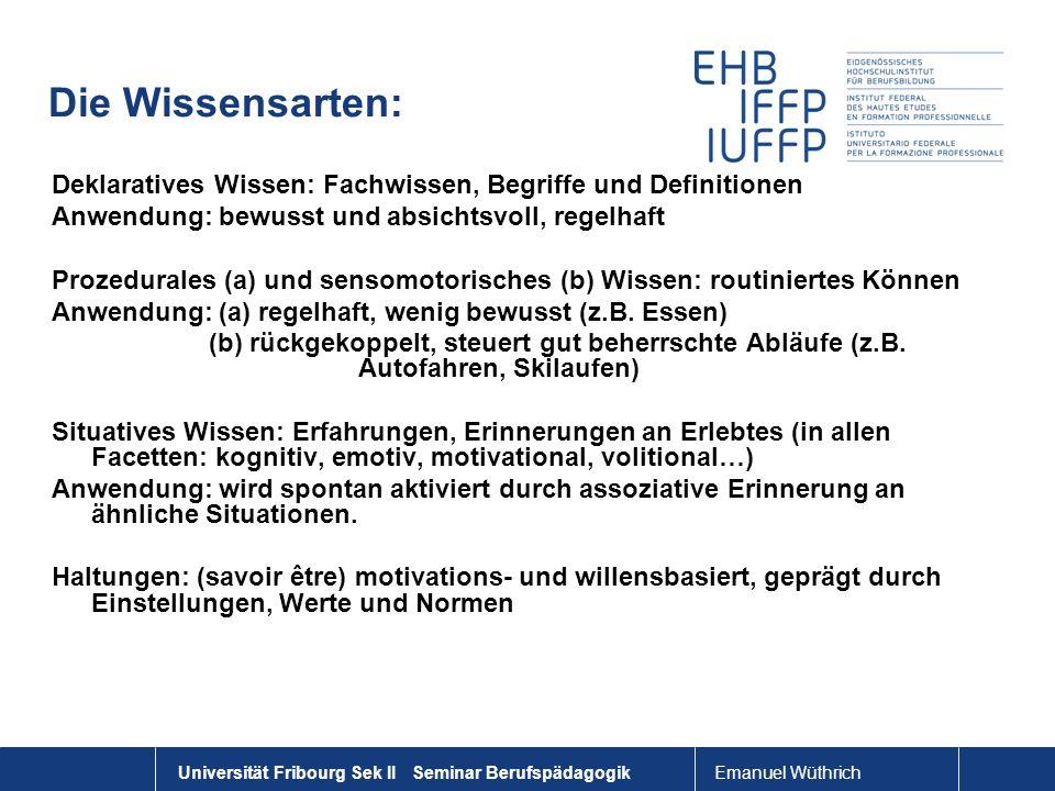 Die Wissensarten: Deklaratives Wissen: Fachwissen, Begriffe und Definitionen. Anwendung: bewusst und absichtsvoll, regelhaft.
