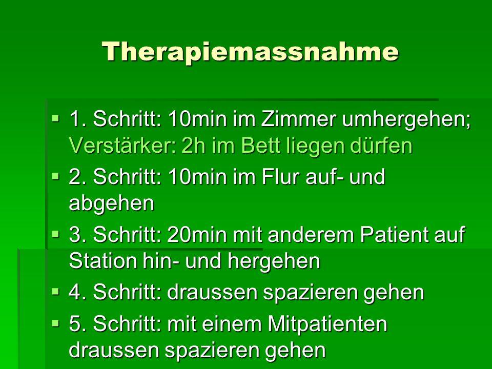 Therapiemassnahme 1. Schritt: 10min im Zimmer umhergehen; Verstärker: 2h im Bett liegen dürfen. 2. Schritt: 10min im Flur auf- und abgehen.