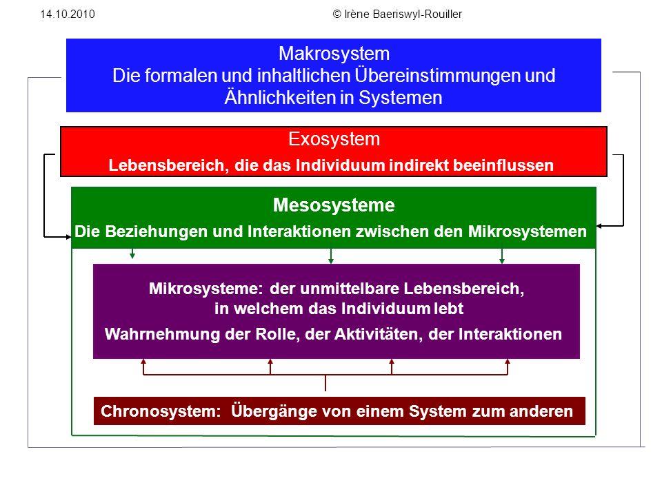 Oekopsychologisches Modell Aspekte der Theorie Uri Bronfenbrenners