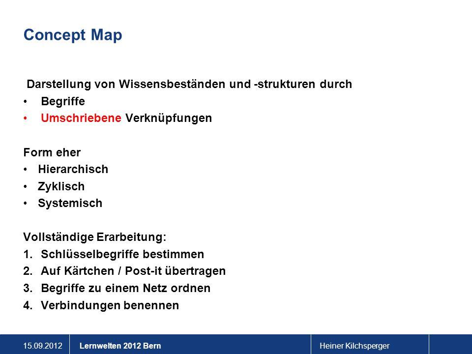 Concept Map Darstellung von Wissensbeständen und -strukturen durch