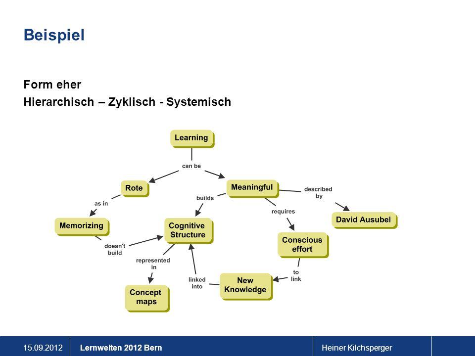 Beispiel Form eher Hierarchisch – Zyklisch - Systemisch