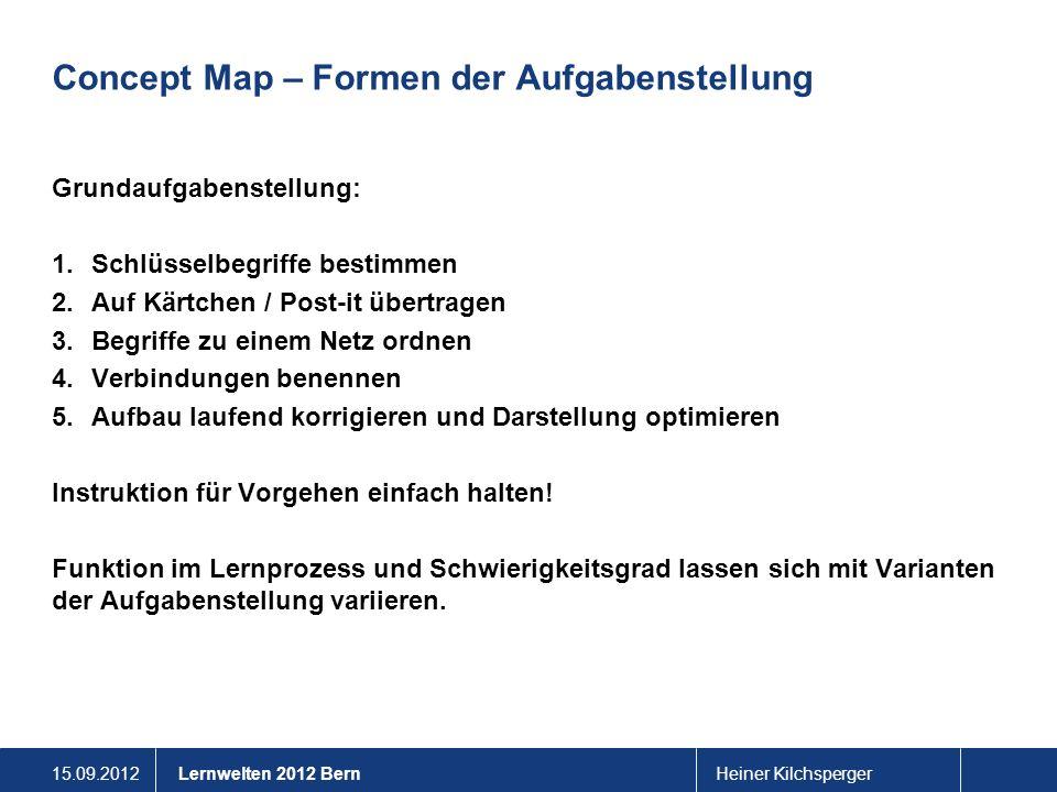 Concept Map – Formen der Aufgabenstellung