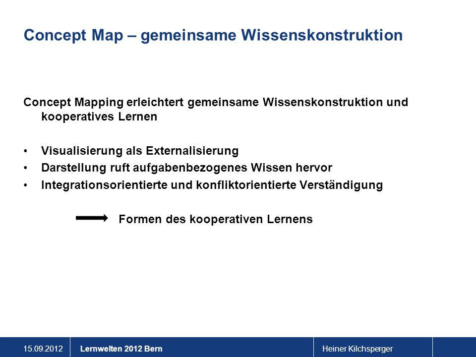 Concept Map – gemeinsame Wissenskonstruktion