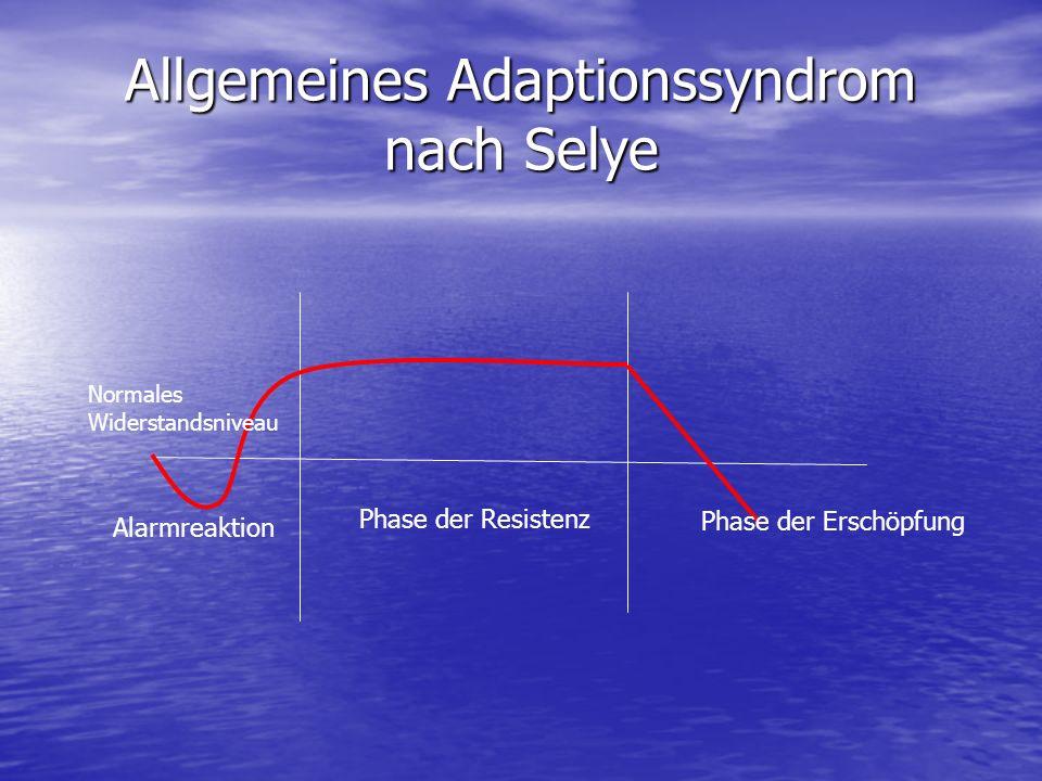 Allgemeines Adaptionssyndrom nach Selye