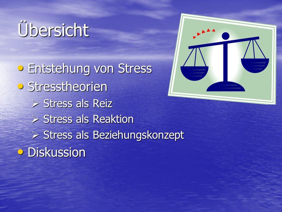 Übersicht Entstehung von Stress Stresstheorien Diskussion