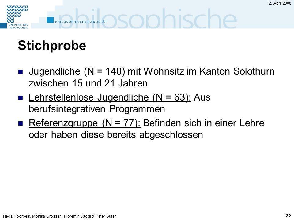2. April 2008 Stichprobe. Jugendliche (N = 140) mit Wohnsitz im Kanton Solothurn zwischen 15 und 21 Jahren.