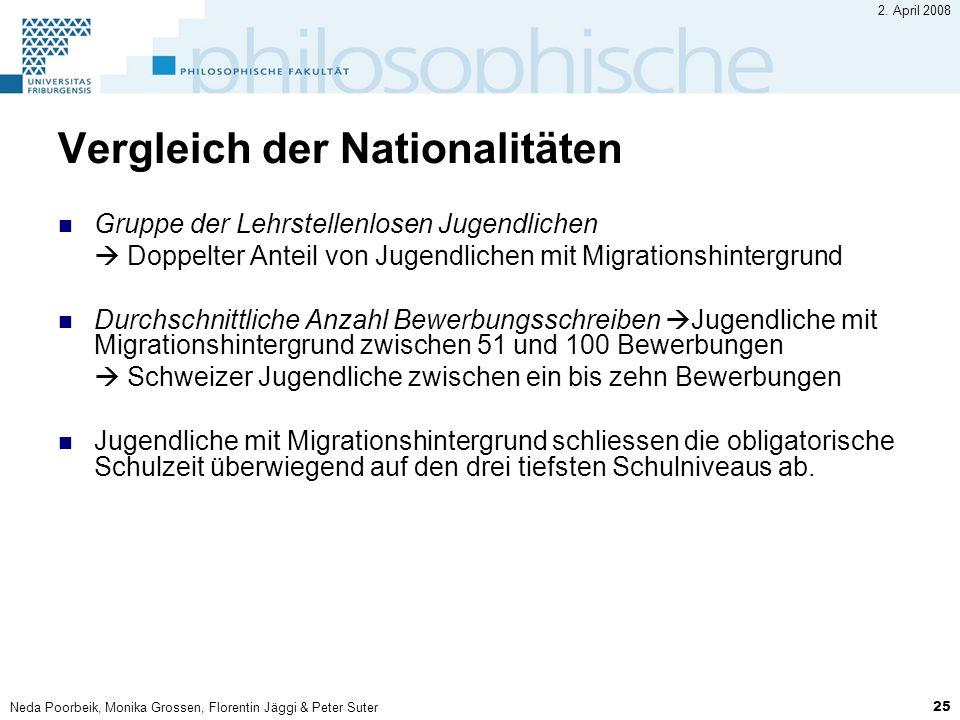 Vergleich der Nationalitäten