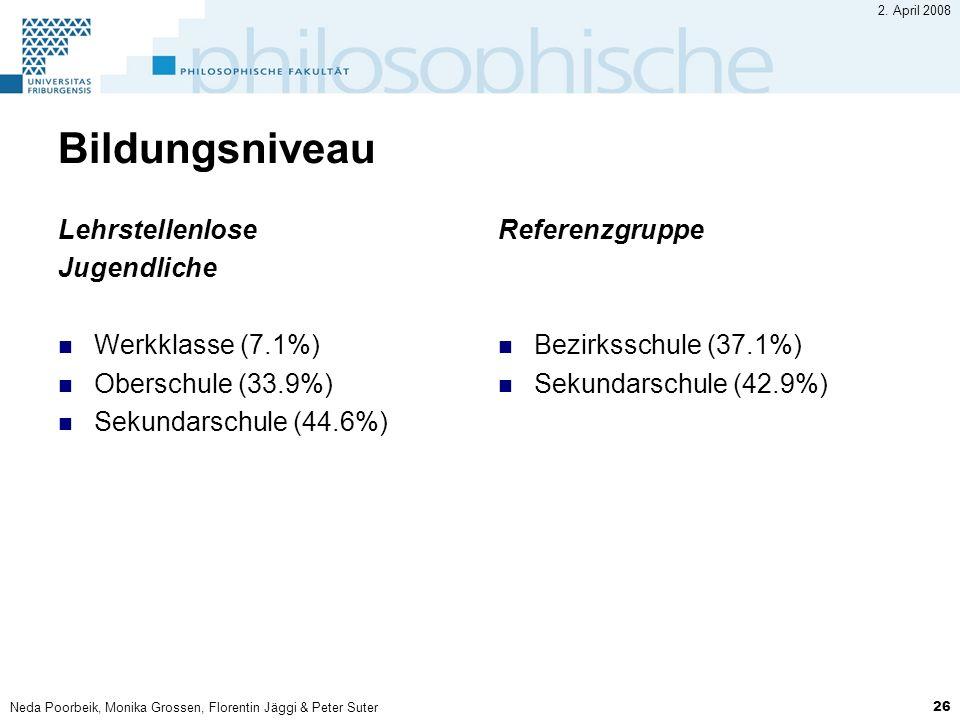 Bildungsniveau Lehrstellenlose Jugendliche Werkklasse (7.1%)