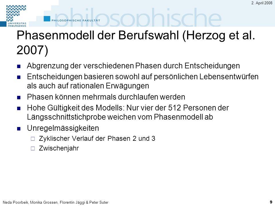 Phasenmodell der Berufswahl (Herzog et al. 2007)