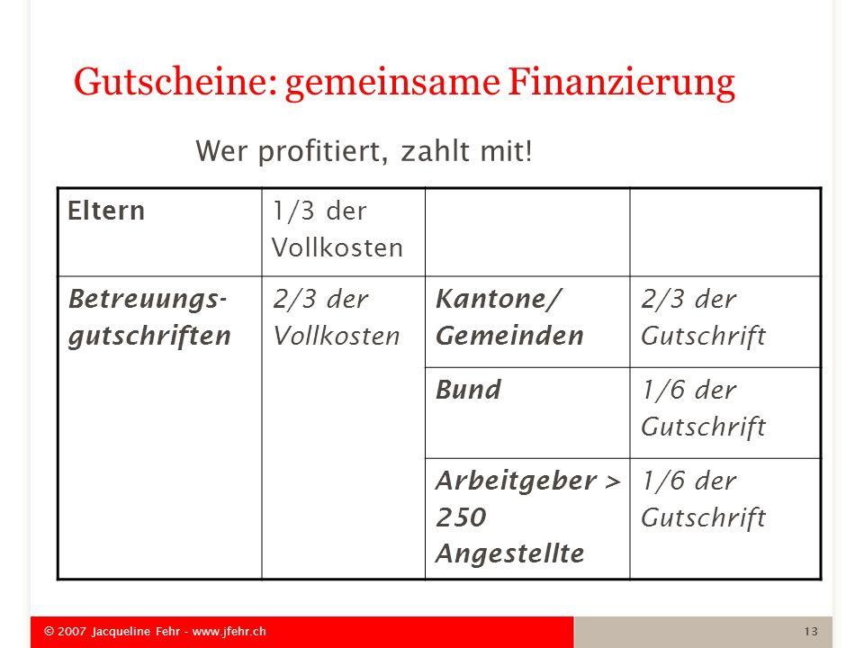 Gutscheine: gemeinsame Finanzierung