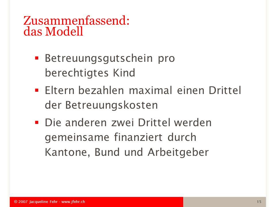 Zusammenfassend: das Modell