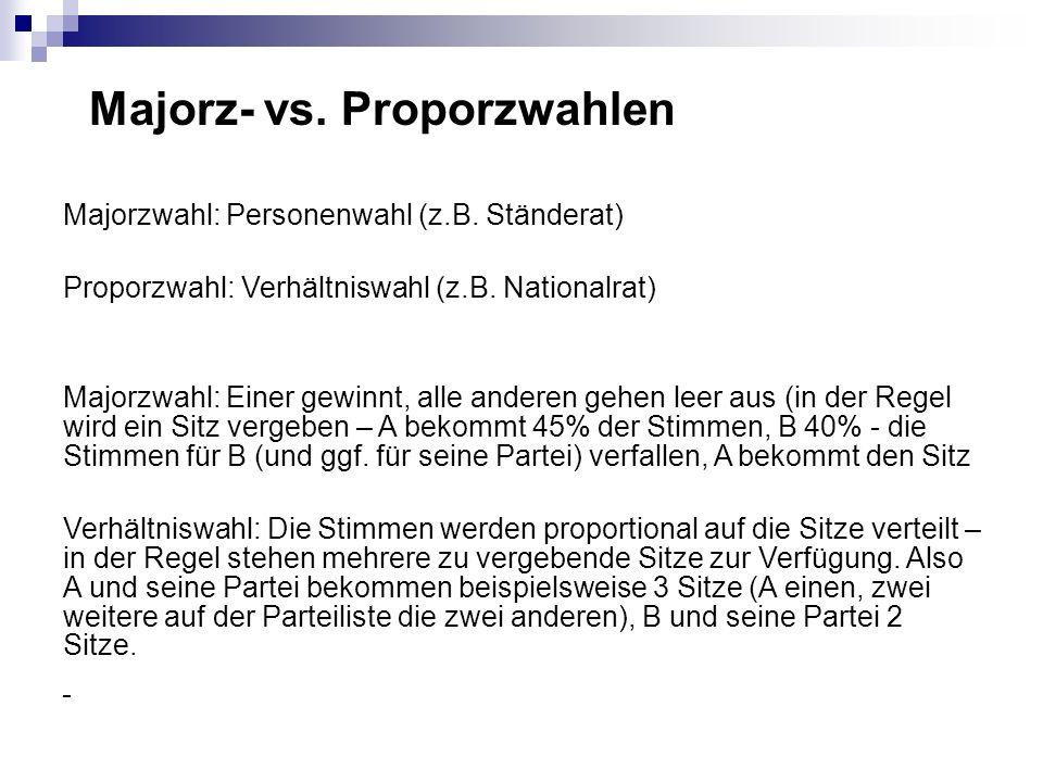 Majorz- vs. Proporzwahlen