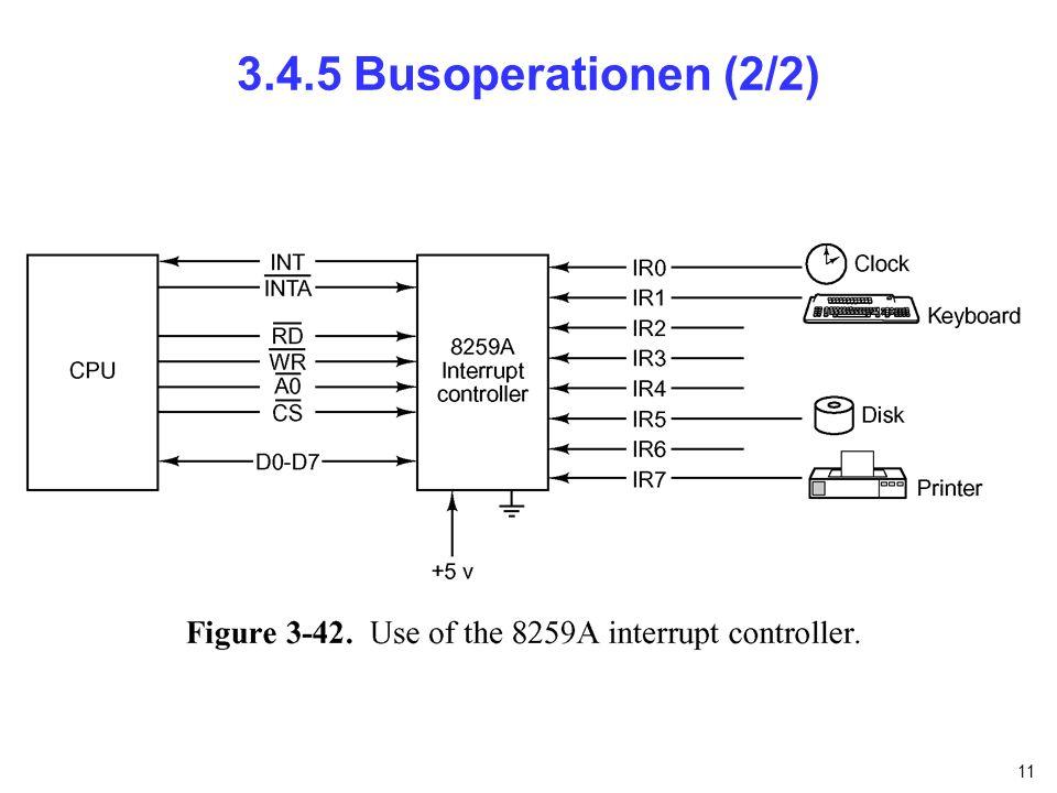 3.4.5 Busoperationen (2/2) nfnfdnfnfn