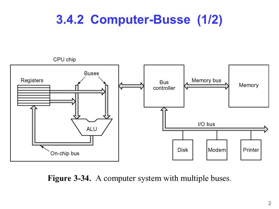 3.4.2 Computer-Busse (1/2) nfnfdnfnfn