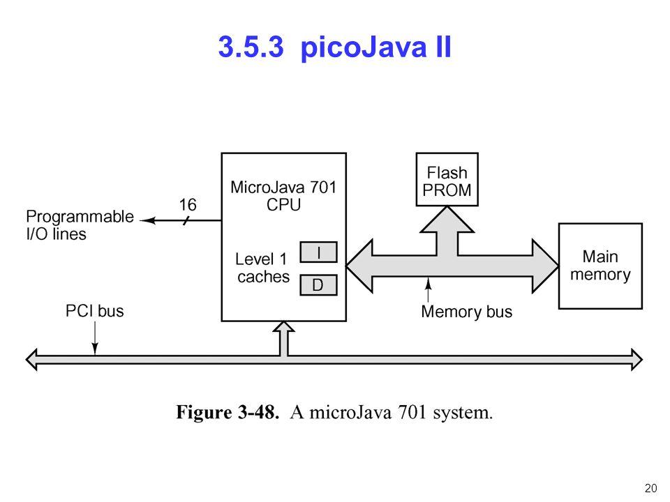 3.5.3 picoJava II nfnfdnfnfn