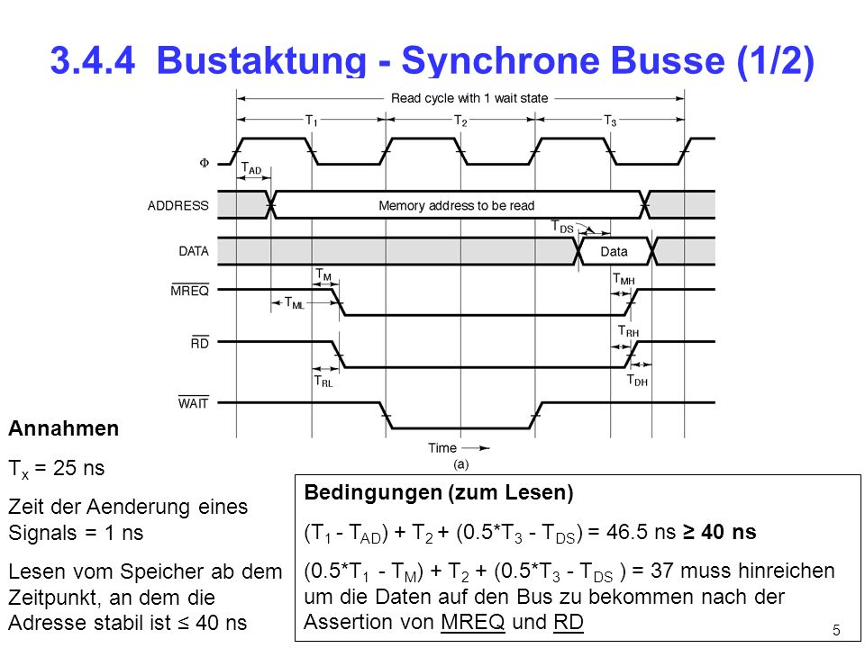 3.4.4 Bustaktung - Synchrone Busse (1/2)