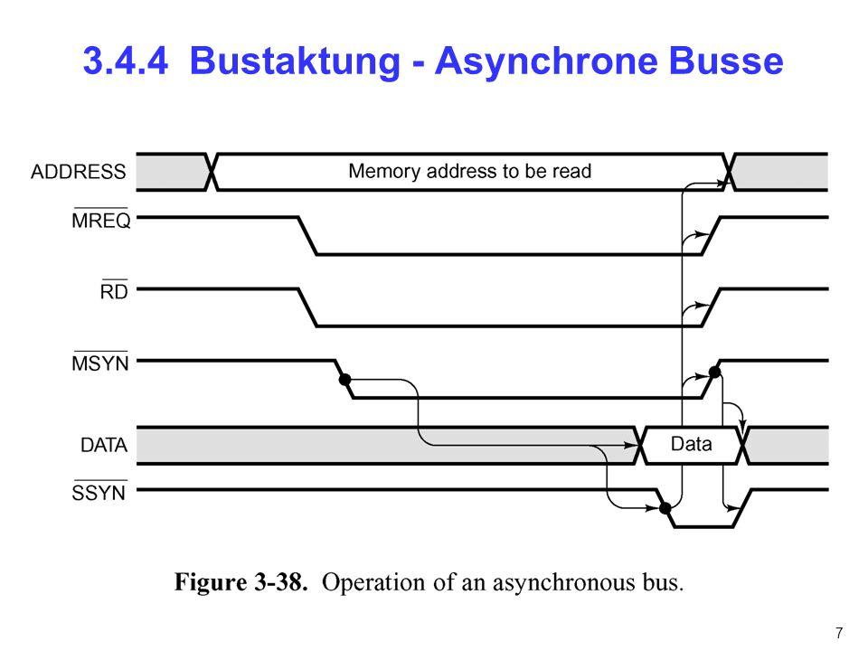 3.4.4 Bustaktung - Asynchrone Busse