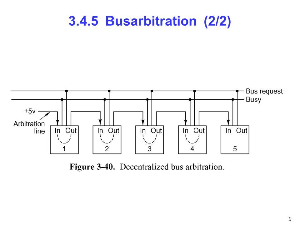 3.4.5 Busarbitration (2/2) nfnfdnfnfn