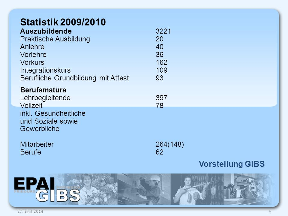 Statistik 2009/2010 Auszubildende. 3221 Praktische Ausbildung