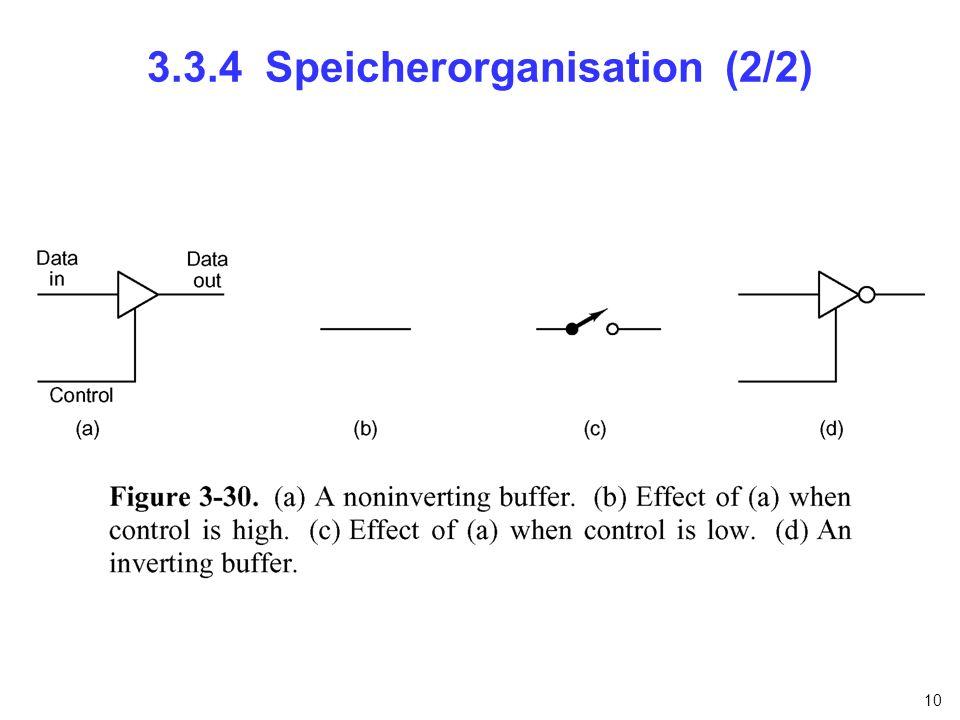 3.3.4 Speicherorganisation (2/2)