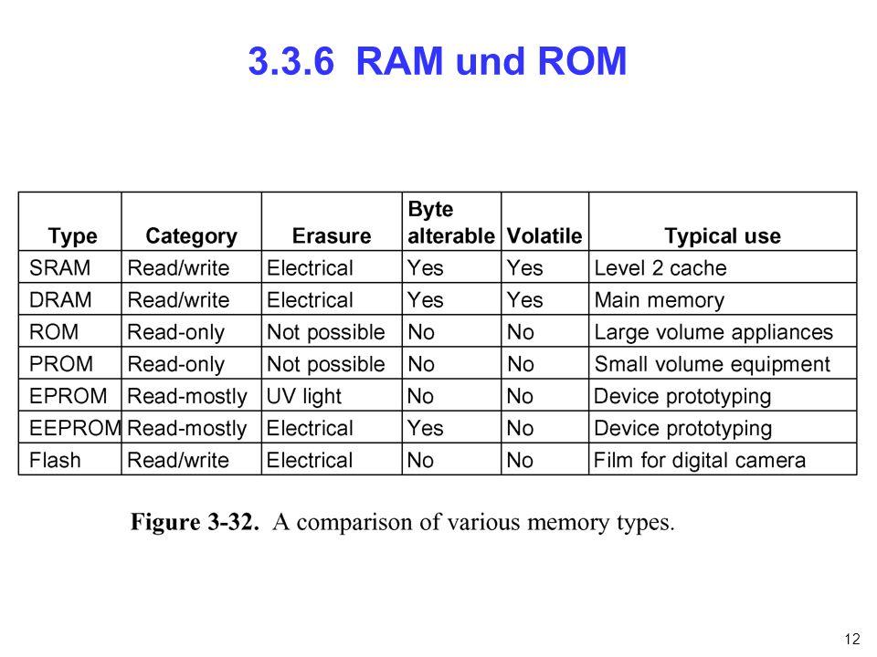 3.3.6 RAM und ROM nfnfdnfnfn