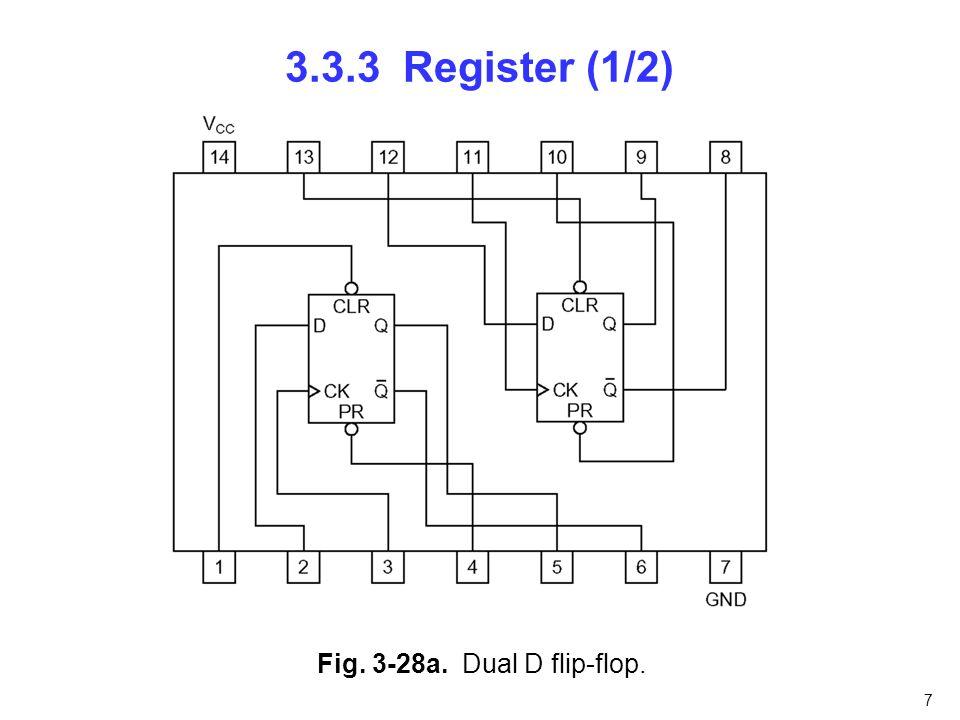 3.3.3 Register (1/2) Fig. 3-28a. Dual D flip-flop. nfnfdnfnfn