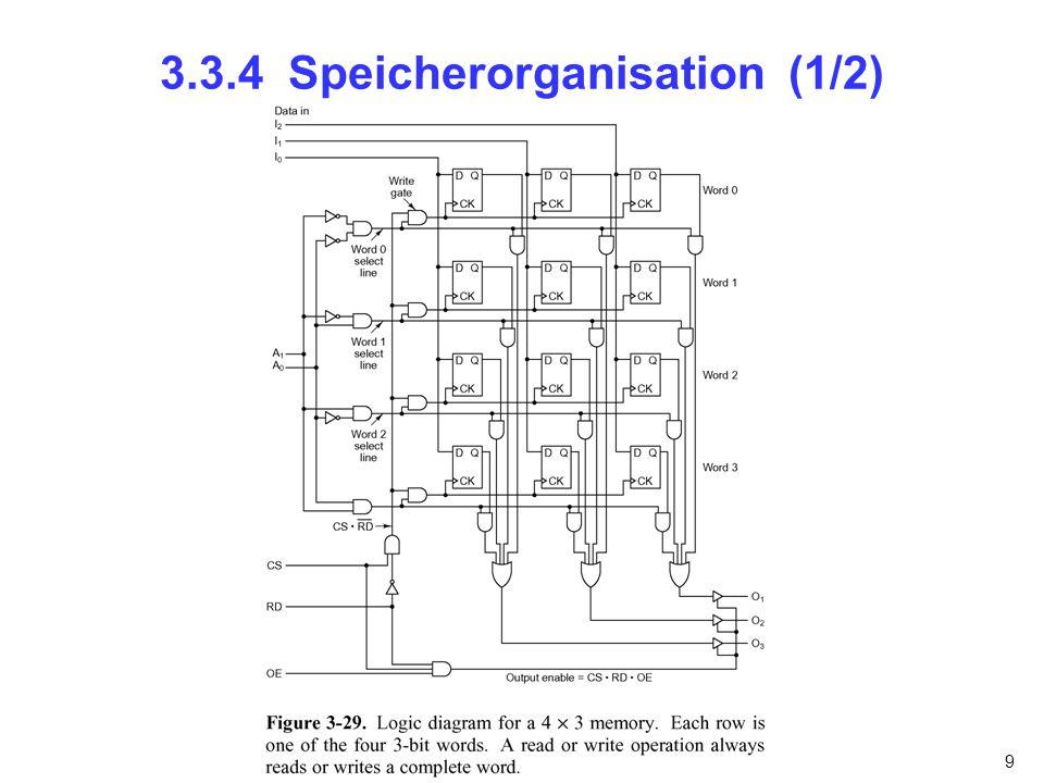 3.3.4 Speicherorganisation (1/2)