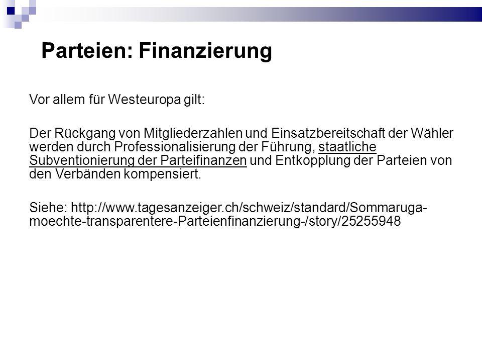 Parteien: Finanzierung