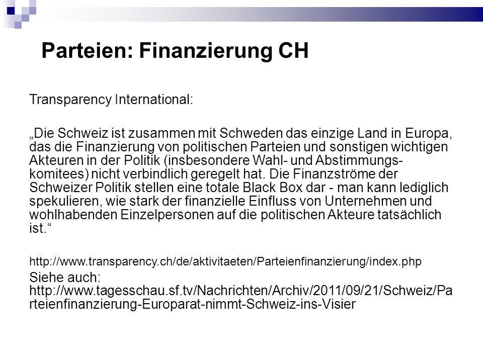 Parteien: Finanzierung CH