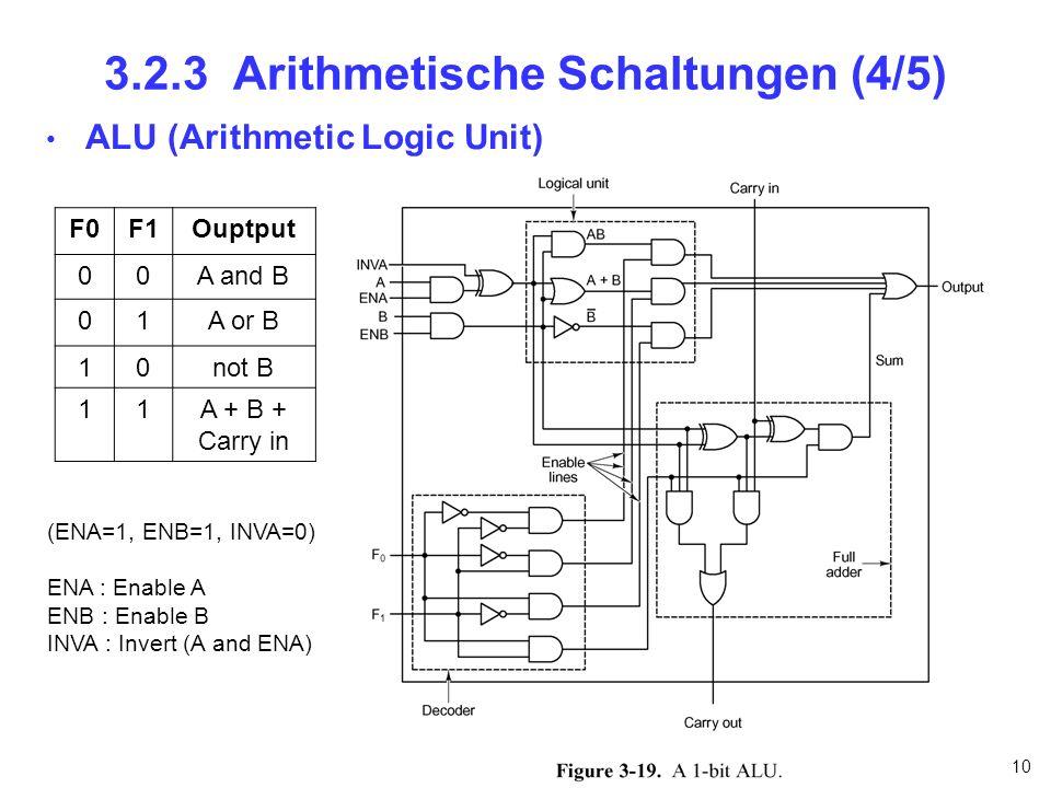 3.2.3 Arithmetische Schaltungen (4/5)