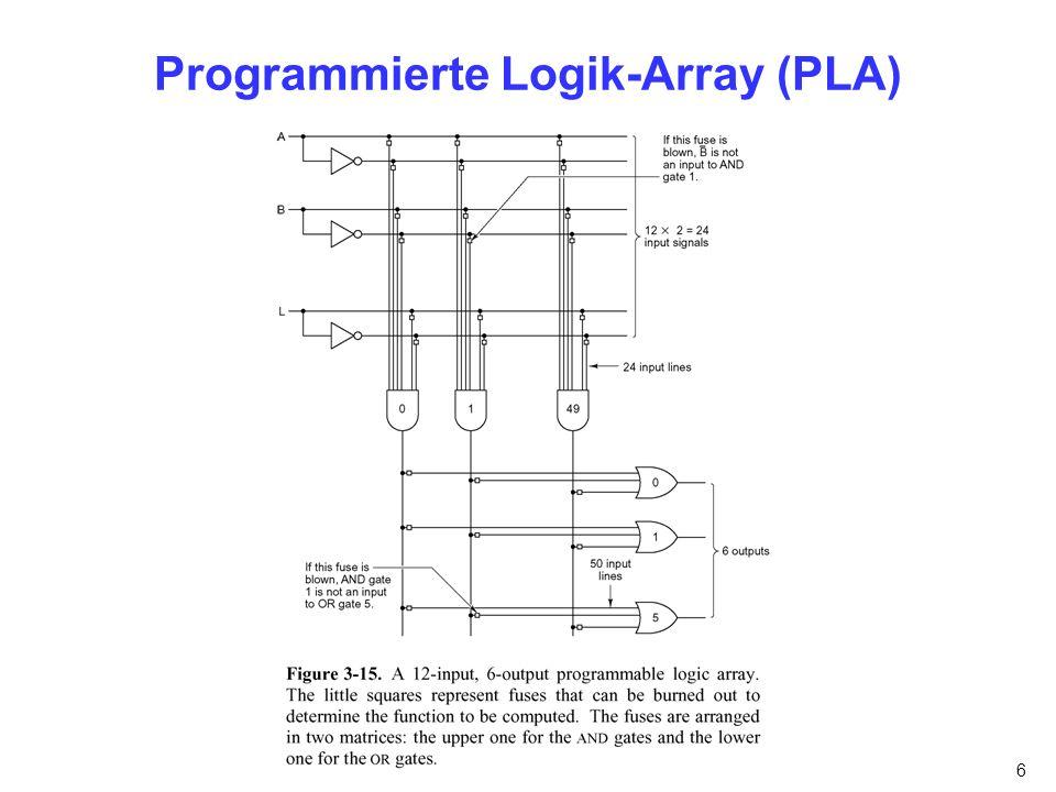 Programmierte Logik-Array (PLA)