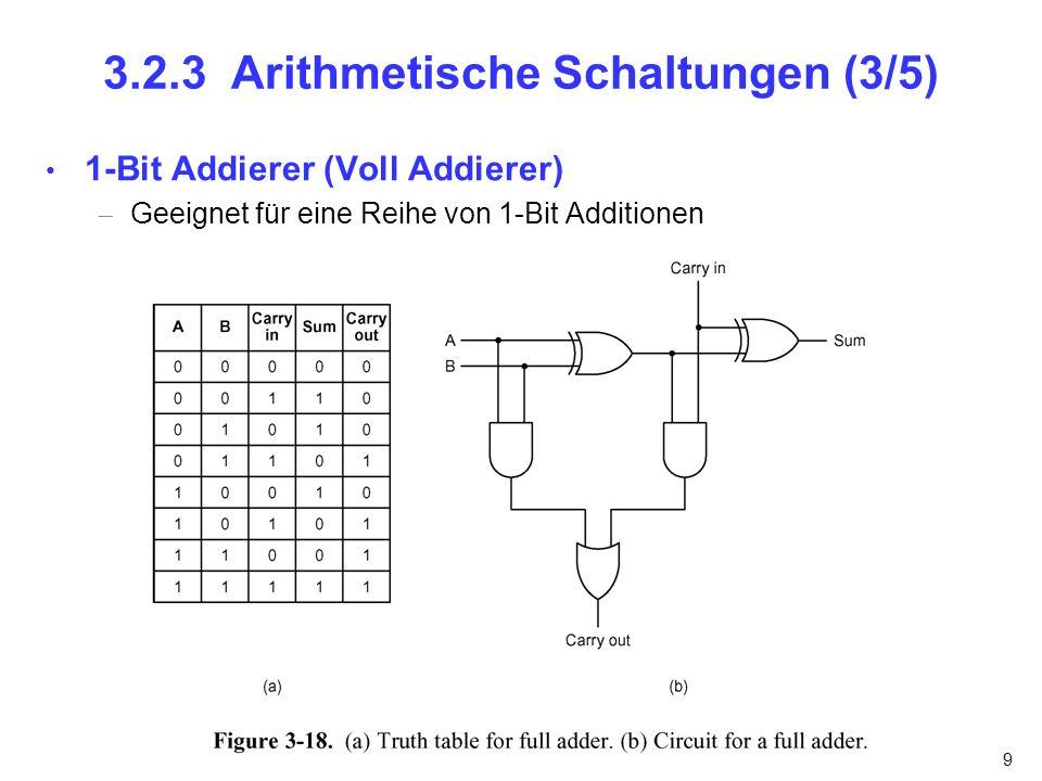 3.2.3 Arithmetische Schaltungen (3/5)