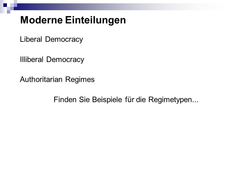 Moderne Einteilungen Liberal Democracy Illiberal Democracy