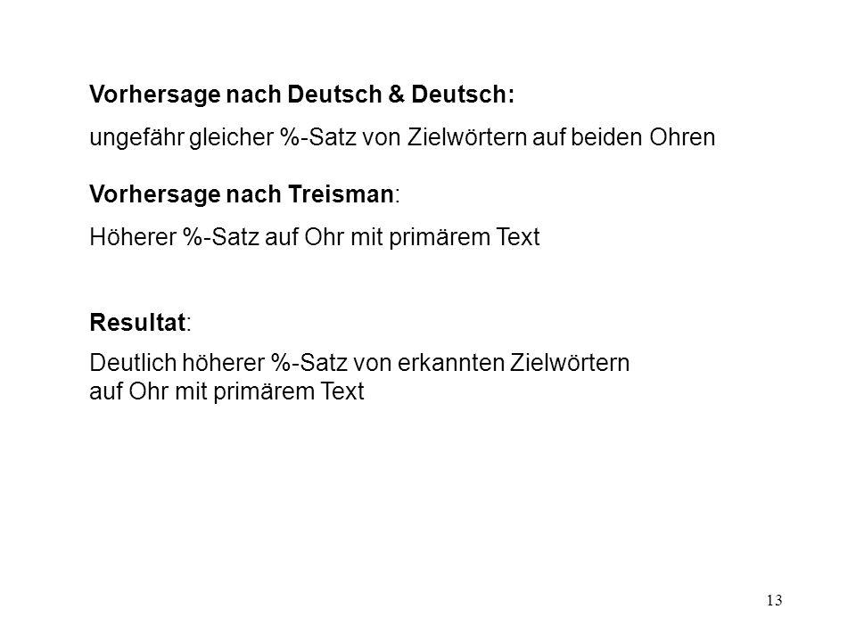 Vorhersage nach Deutsch & Deutsch:
