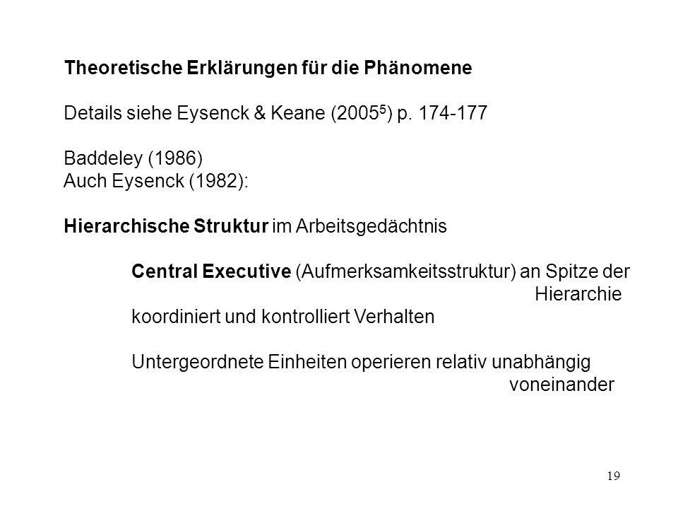 Theoretische Erklärungen für die Phänomene