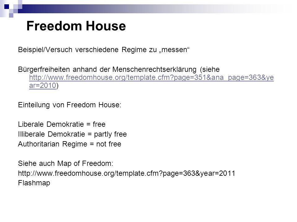 """Freedom House Beispiel/Versuch verschiedene Regime zu """"messen"""