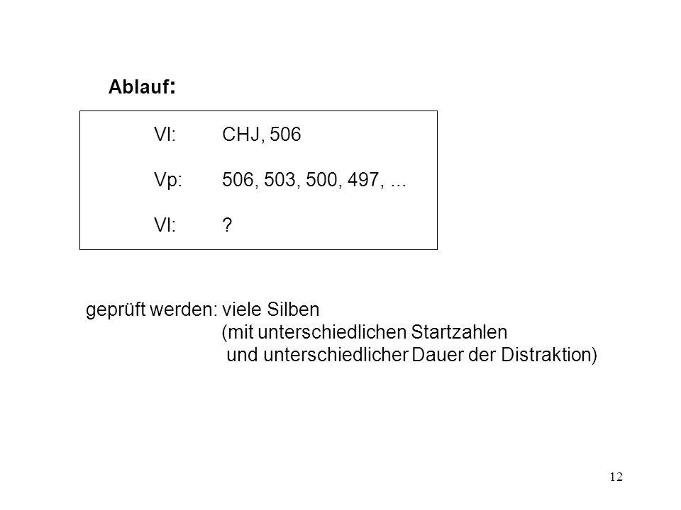 Ablauf: Vl: CHJ, 506. Vp: 506, 503, 500, 497, ... Vl:
