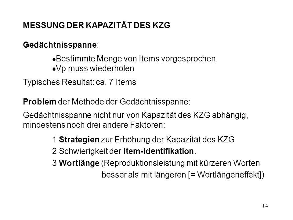 MESSUNG DER KAPAZITÄT DES KZG