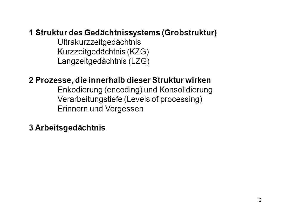 1 Struktur des Gedächtnissystems (Grobstruktur)
