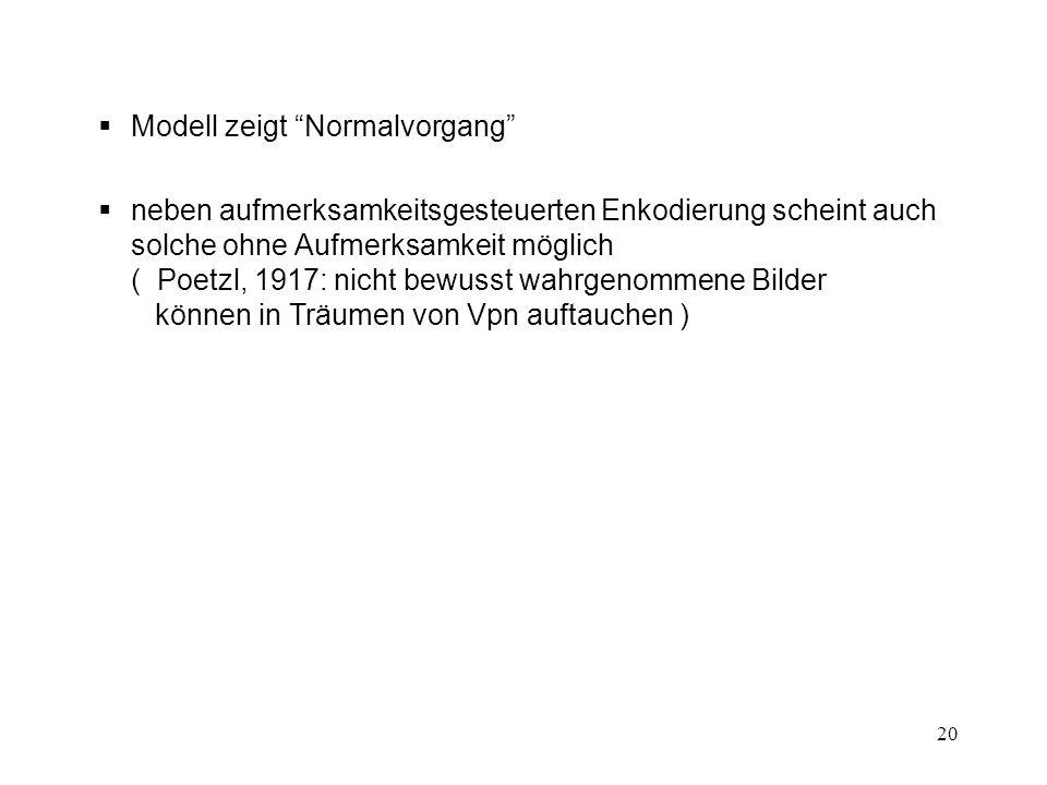 Modell zeigt Normalvorgang