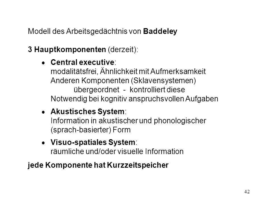 Modell des Arbeitsgedächtnis von Baddeley