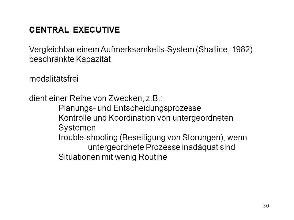 CENTRAL EXECUTIVE Vergleichbar einem Aufmerksamkeits-System (Shallice, 1982) beschränkte Kapazität.