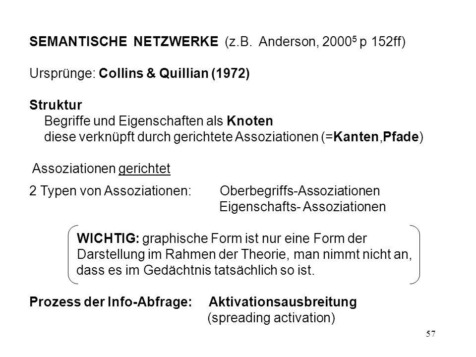 SEMANTISCHE NETZWERKE (z.B. Anderson, 20005 p 152ff)