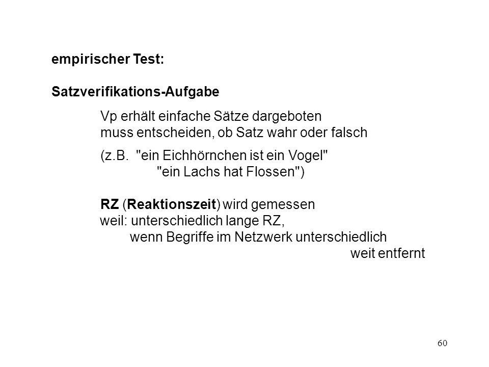 empirischer Test: Satzverifikations-Aufgabe. Vp erhält einfache Sätze dargeboten. muss entscheiden, ob Satz wahr oder falsch.