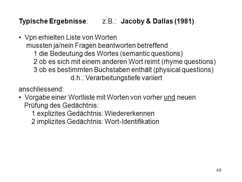 Typische Ergebnisse: z.B.: Jacoby & Dallas (1981)