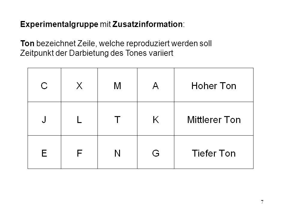 Experimentalgruppe mit Zusatzinformation: