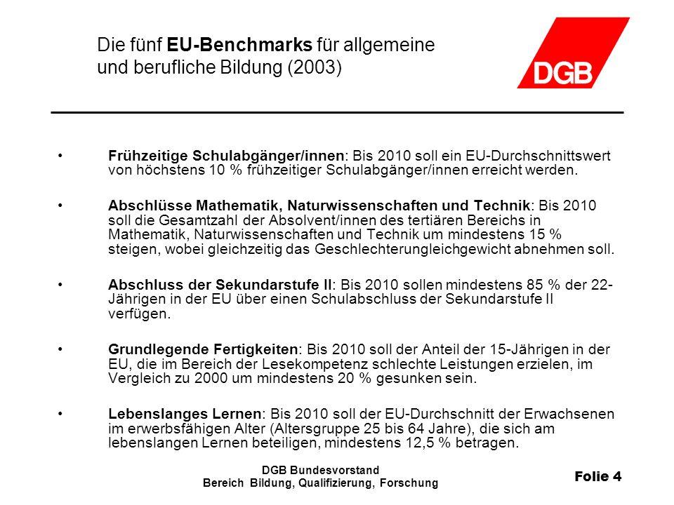 Die fünf EU-Benchmarks für allgemeine und berufliche Bildung (2003)