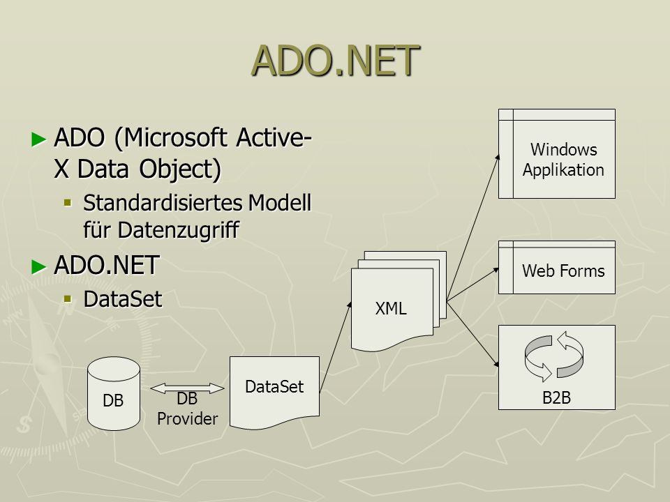 ADO.NET ADO (Microsoft Active-X Data Object) ADO.NET