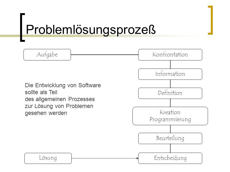 Problemlösungsprozeß